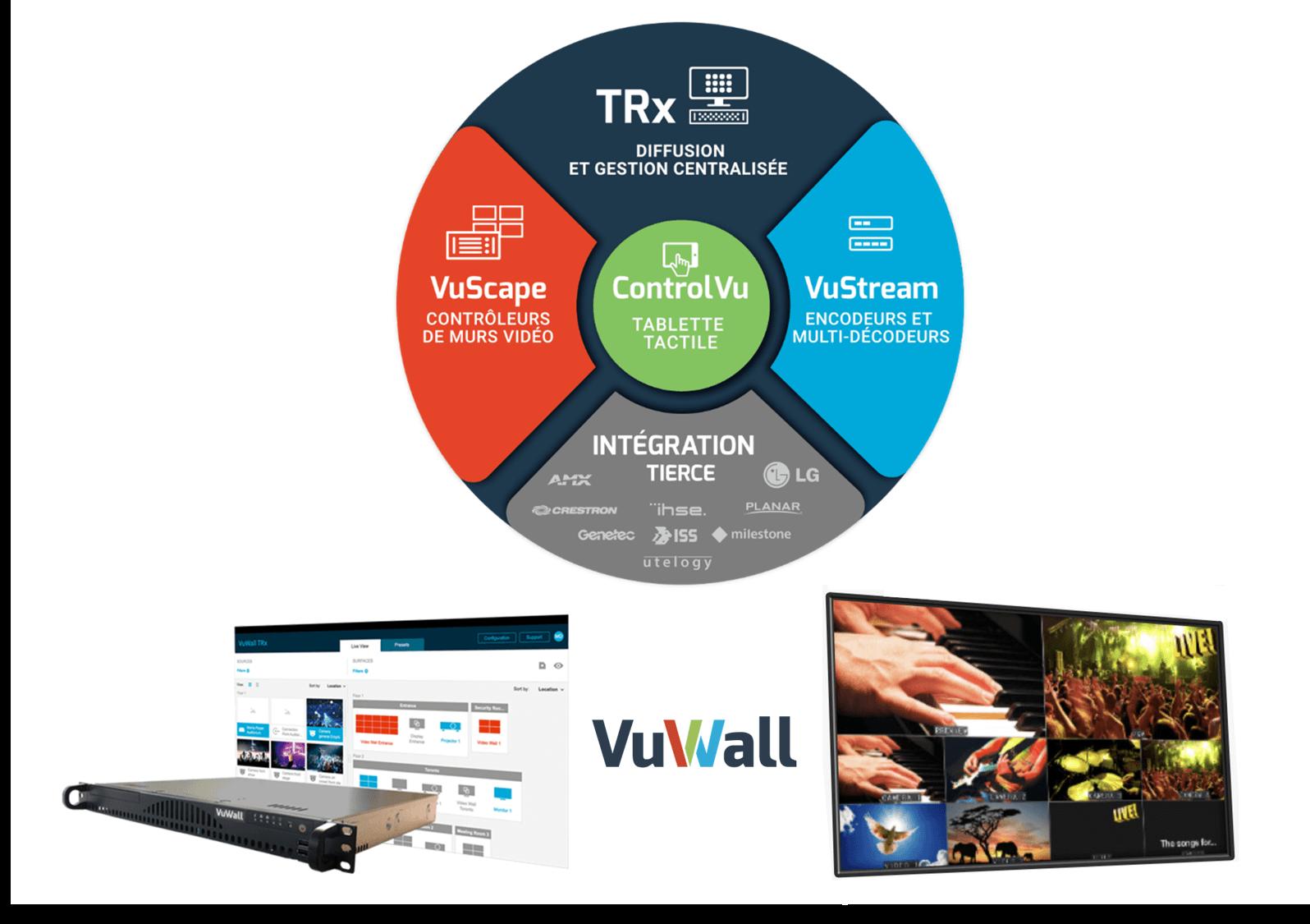 TRX-VUWALL-ECOSYSTEME-DIFFUSION-AFFICHAGE-IP-CONVERGENCIE-compressor